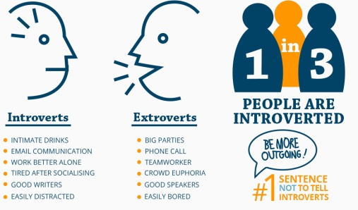 introverts_01