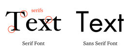 san-serif-explain