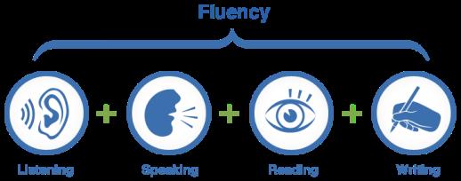 english-fluency
