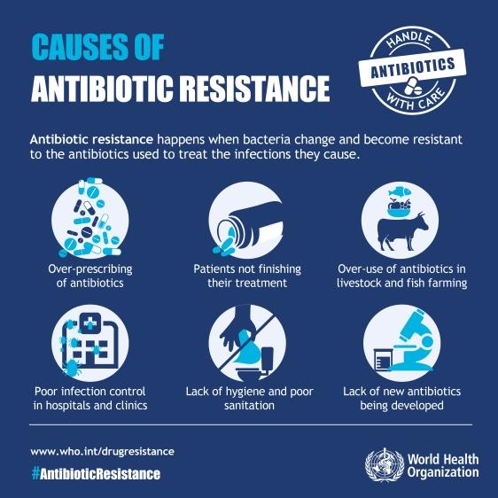 Antibiotic resistance causes.jpg