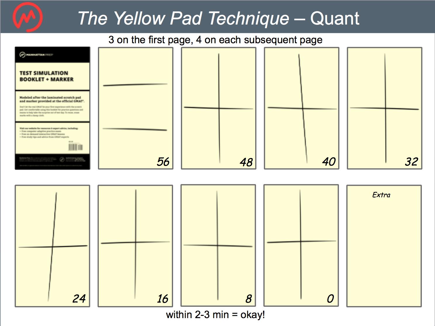 quant-yellow-pad-apr2018.png